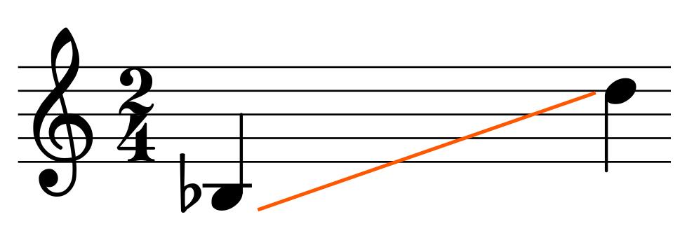 duduk-armenian-instrument-range-1